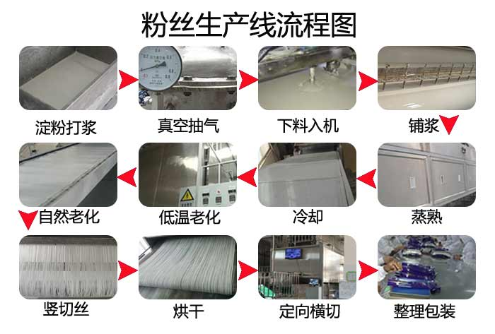 全自动酸辣粉丝生产线jbo竞博在线登录流程图.jpg
